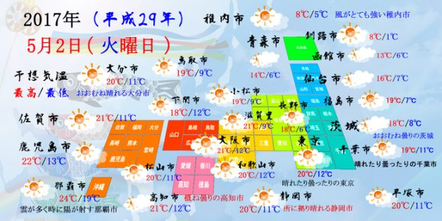 weather52