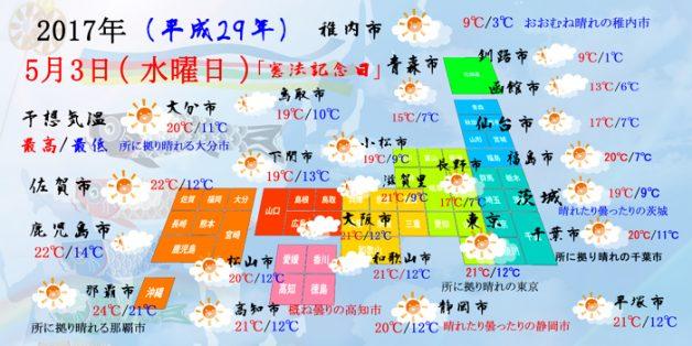 weather53