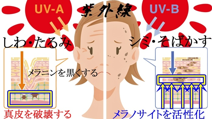 ultraviolet-rays1