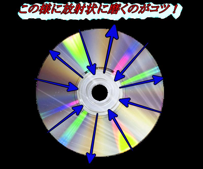 rental-dvd