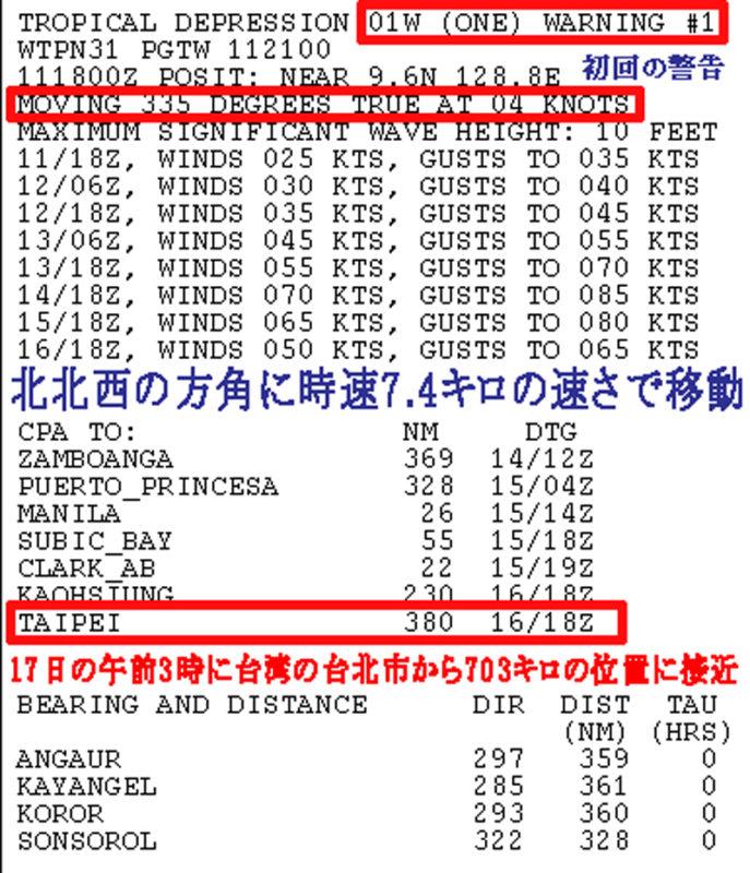 米軍JTWC合同台風警報センターの警告文1回目