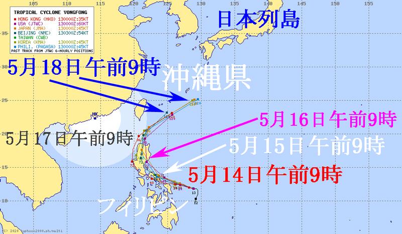 統合多機関熱帯低気圧予報の台風1号