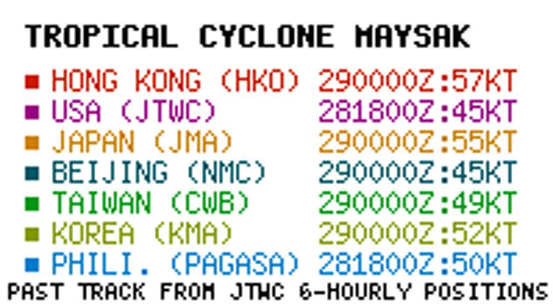 総合マルチエージェンシー7つの気象機関名
