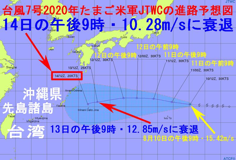 台風7号ヒーゴスの進路予想図