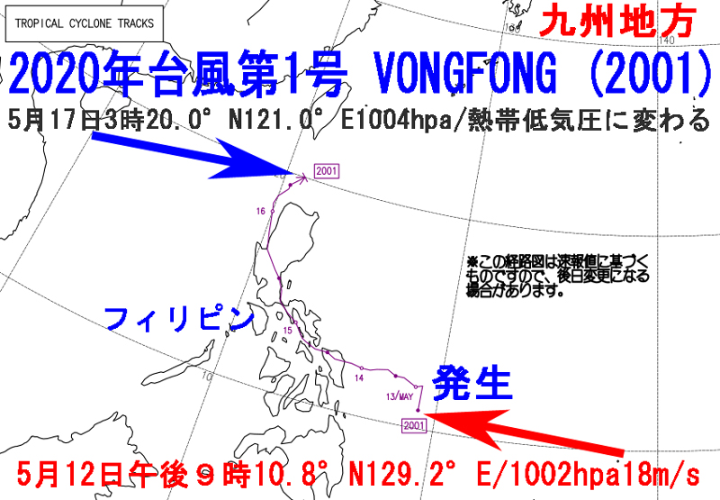 台風1号2020年ヴォンフォン経路図