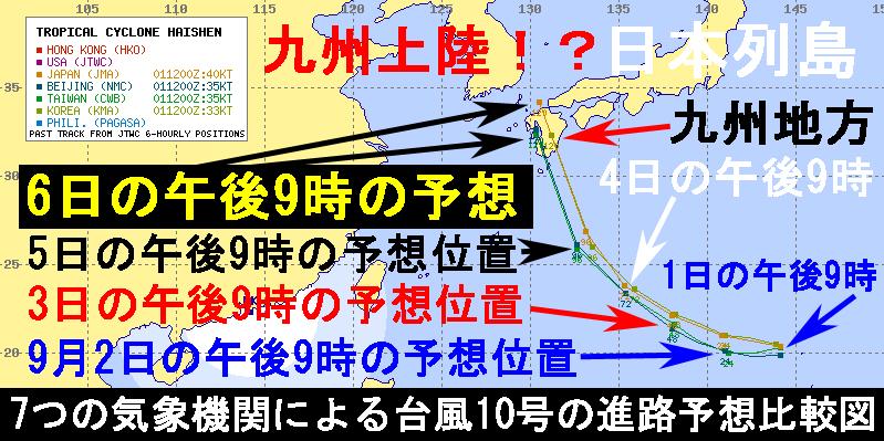 7つの気象機関による10号ハイシェンの進路比較