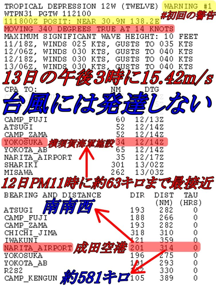 11号の米軍JTWCテキスト初回の警告文