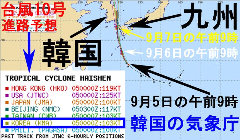 韓国気象庁の台風10号2020年の進路予想図
