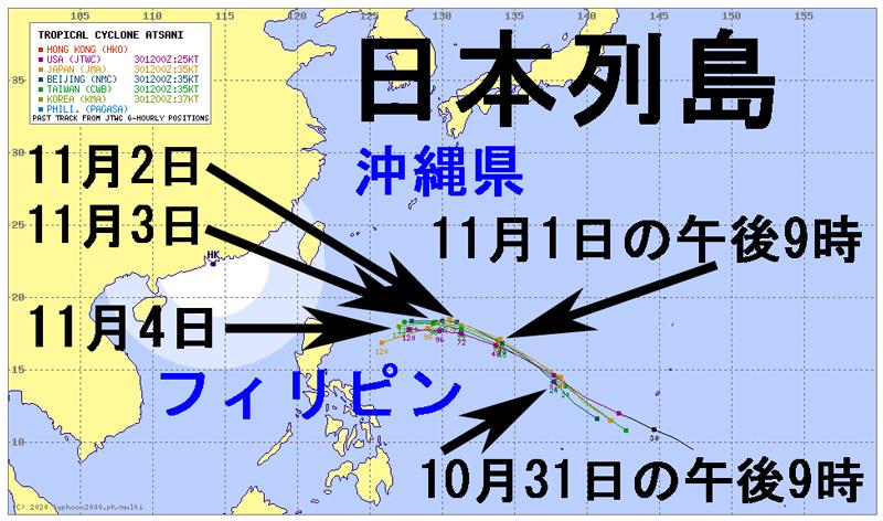 マルチエージェンシー台風20号の進路予想の比較