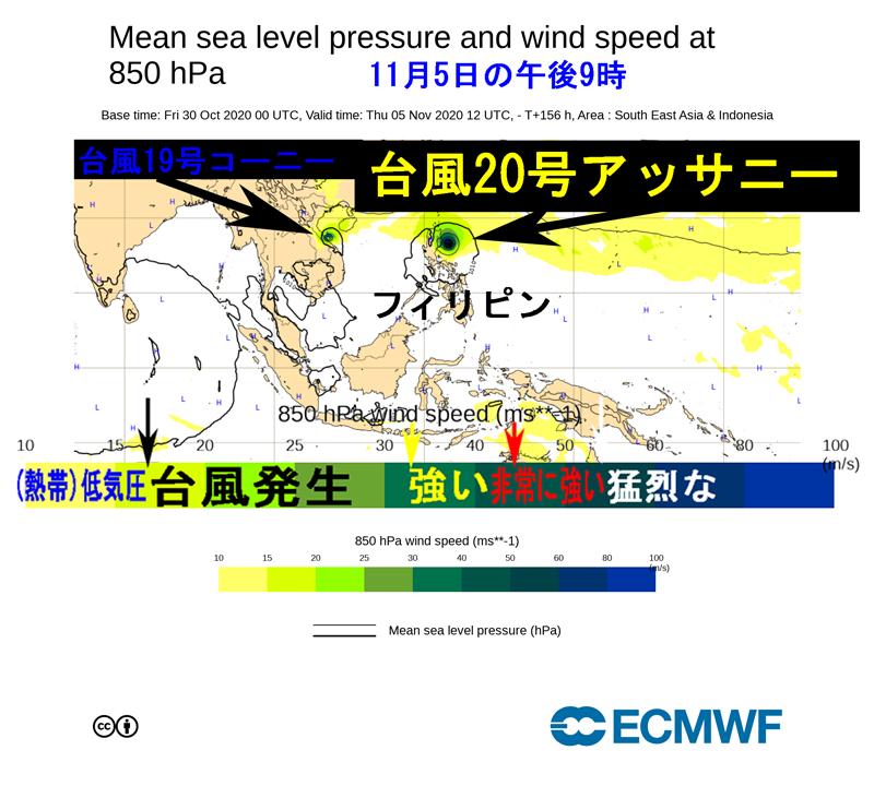 ヨーロッパ中期予報センター台風20号の予測