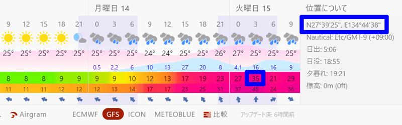 Windyの予報6月16日の午前0時